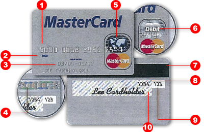 Credit Card Security Features – The Art of Payments on iOS